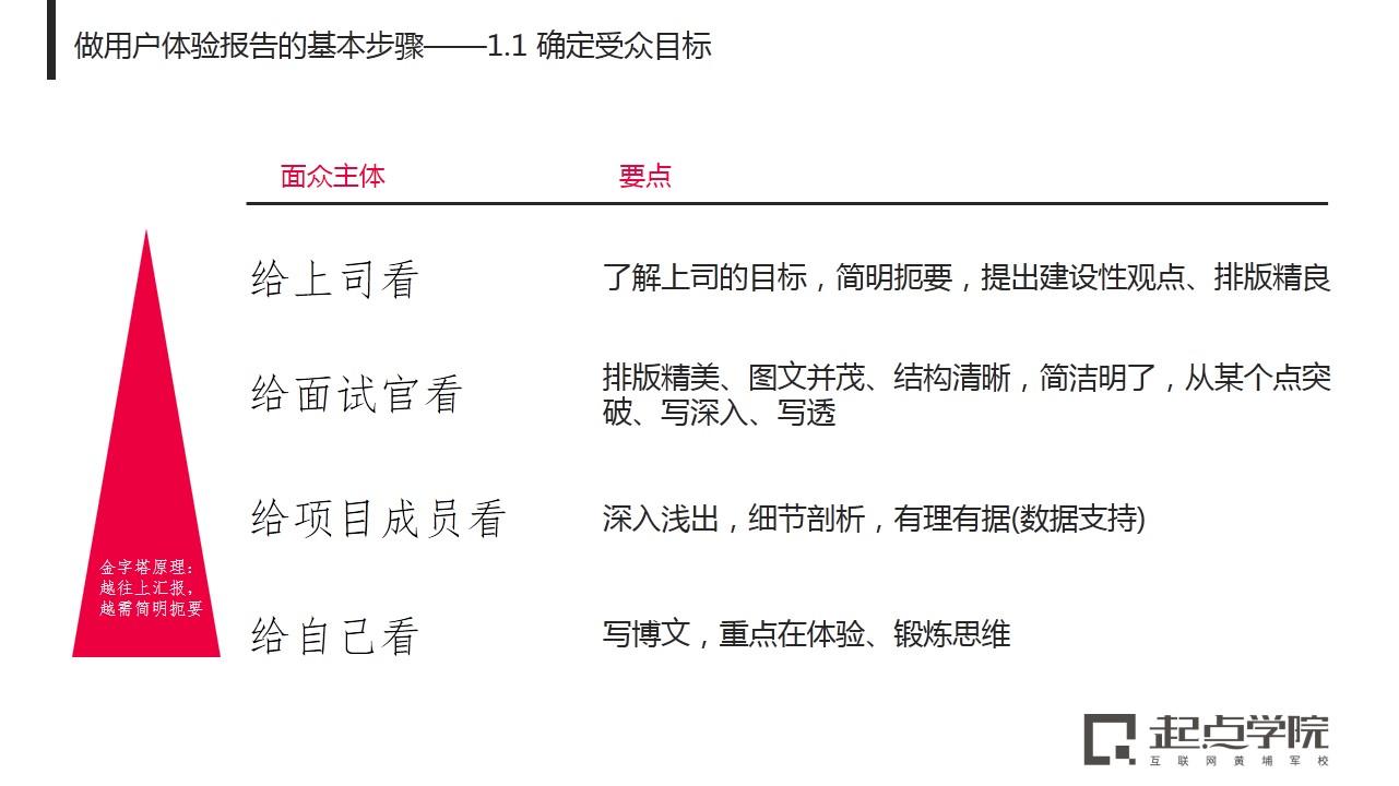 2月15直播_如何做一份优秀的用户体验报告_胡兵0212 .jpg