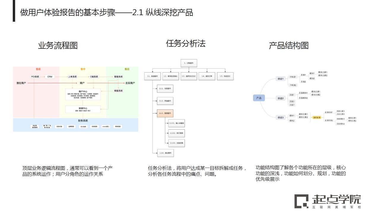 22月15直播_如何做一份优秀的用户体验报告_胡兵0212 .jpg
