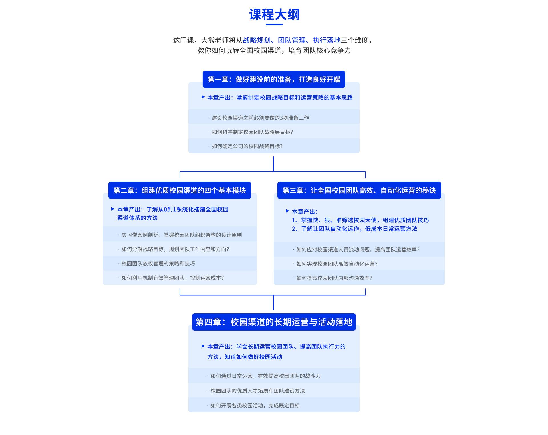 课程介绍页(pc端)_06.jpg