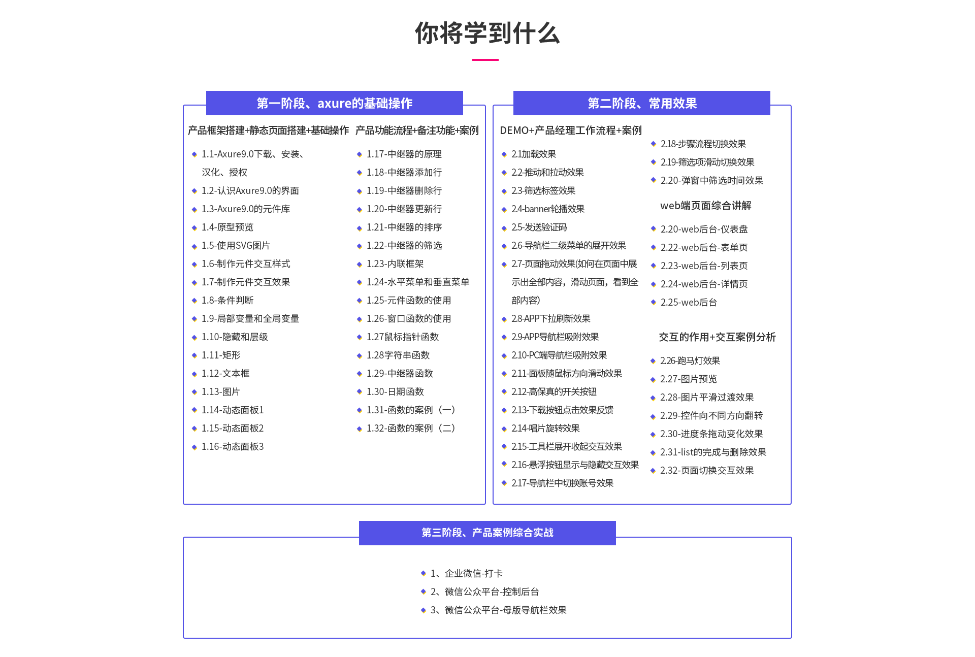 axure课程web_05.png